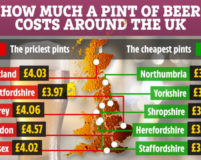 ac comp cost of a pint across the UK v2 690x550 - Beer prices have jumped by 10p a pint in the last year as Good Pub Guide reveals cheapest boozers